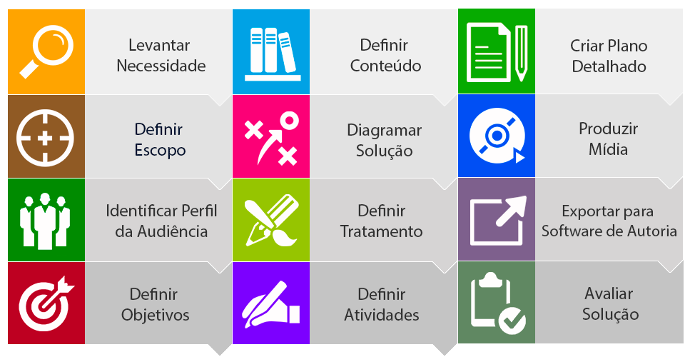 metodologia_mentor