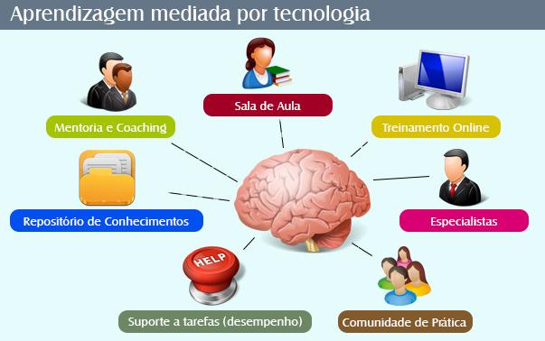 educacao_online