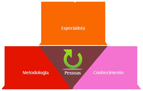 especialista_multiplicador