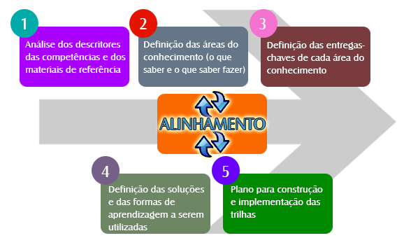 trilhas_de_aprendizagem